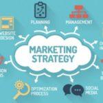 Tips Meningkatkan Bisnis Dengan Website